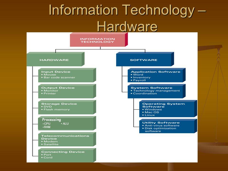 Information Technology – Hardware Processing CPU ALU RAM