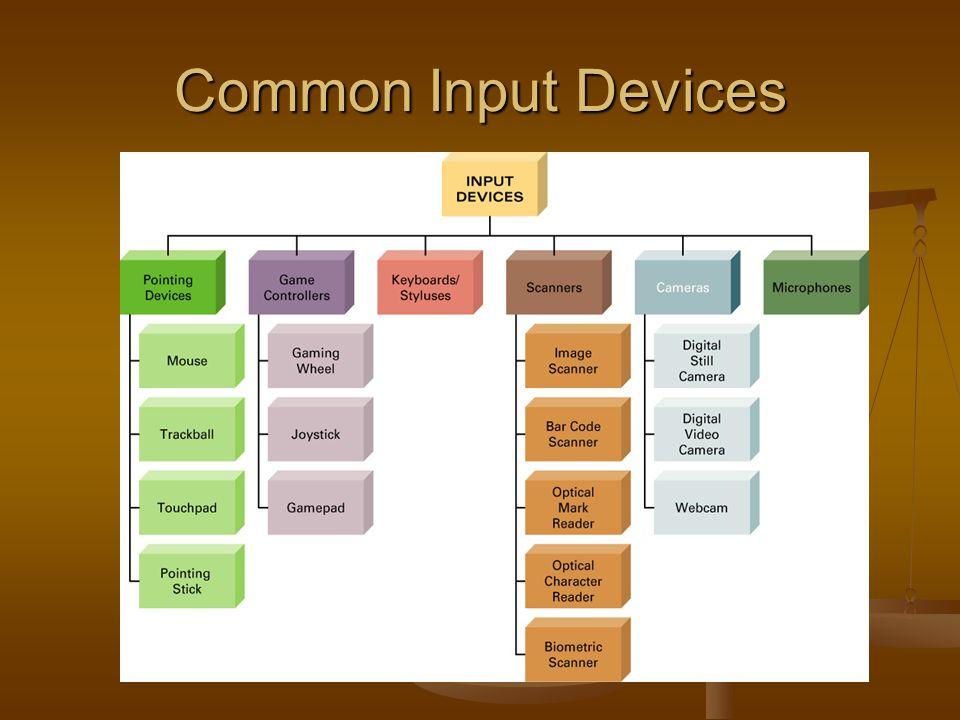 Connectors and Ports LEGACYPORTSLEGACYPORTS