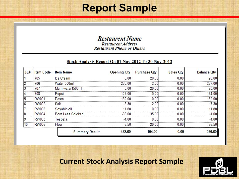 Current Stock Analysis Report Sample