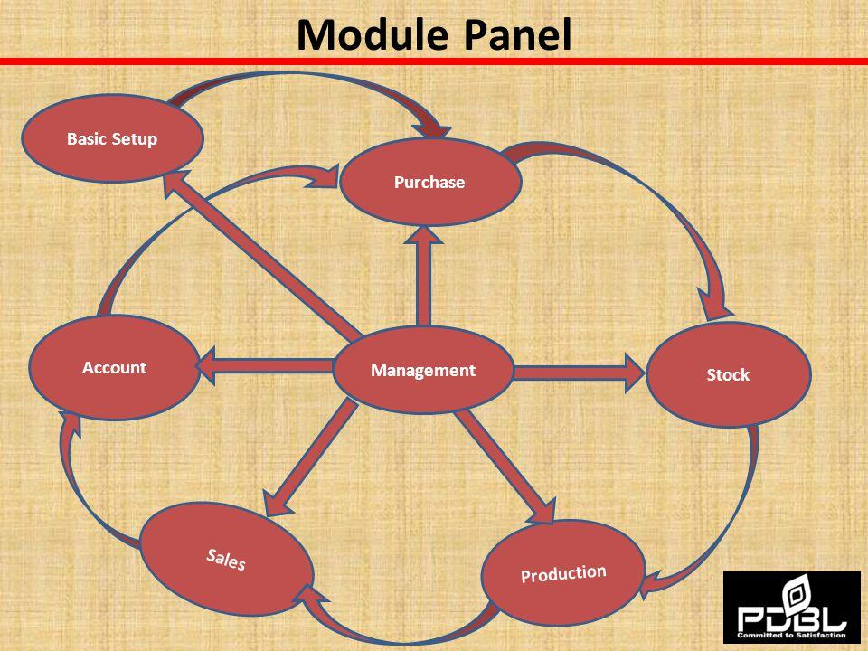 Module Panel S a l e s Stock Account Basic Setup Purchase P r o d u c t i o n Management