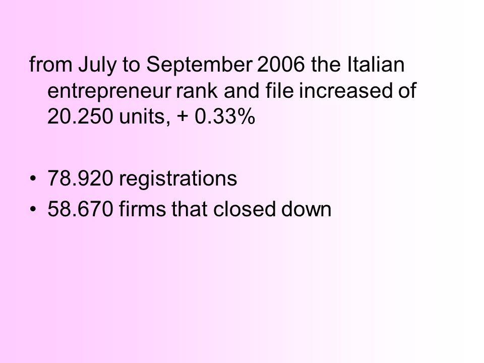 from July to September 2006 the Italian entrepreneur rank and file increased of 20.250 units, + 0.33% 78.920 registrations 58.670 firms that closed do