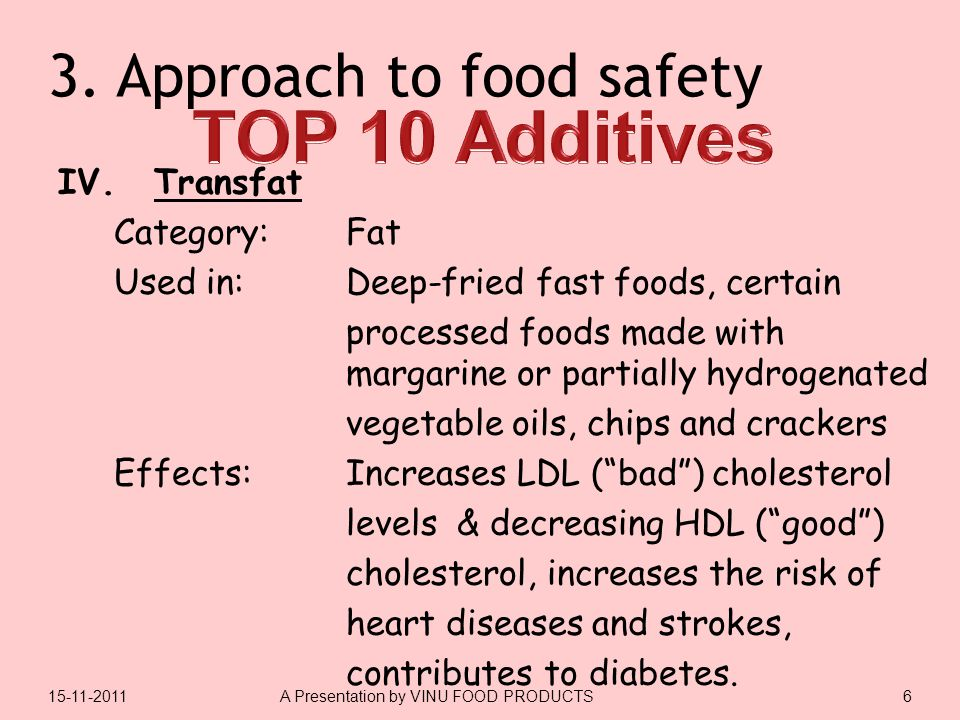 3.Approach to food safety IV.