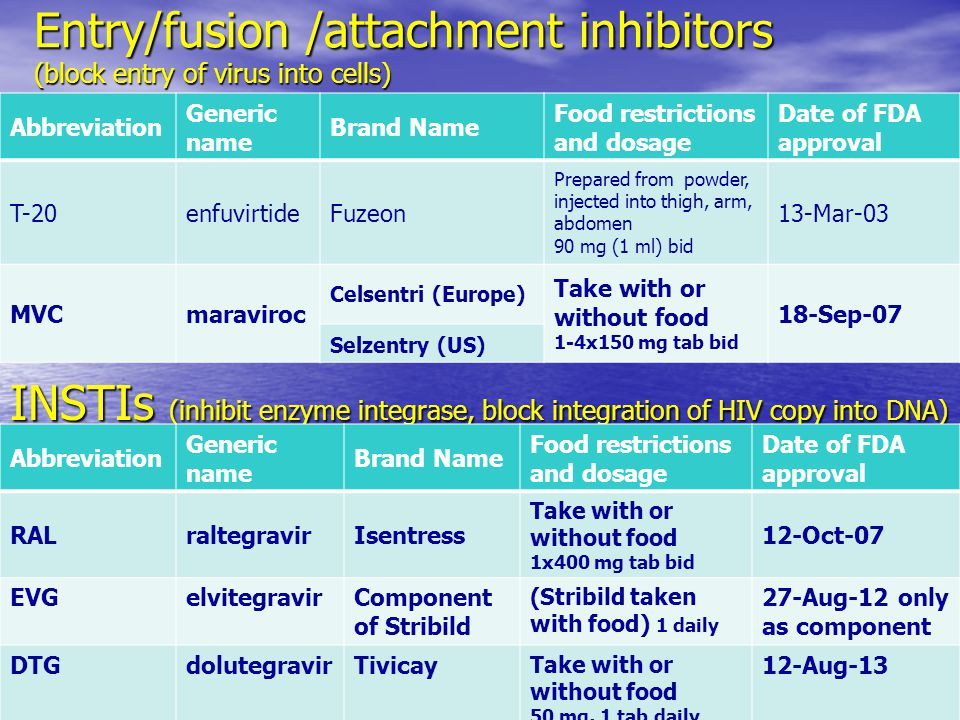 Entry/fusion /attachment inhibitors (block entry of virus into cells) INSTIs (inhibit enzyme integrase, block integration of HIV copy into DNA) 36 Abb
