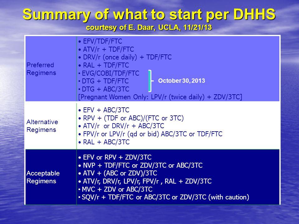 Preferred Regimens EFV/TDF/FTC ATV/r + TDF/FTC DRV/r (once daily) + TDF/FTC RAL + TDF/FTC EVG/COBI/TDF/FTC DTG + TDF/FTC DTG + ABC/3TC [Pregnant Women Only: LPV/r (twice daily) + ZDV/3TC] Alternative Regimens EFV + ABC/3TC RPV + (TDF or ABC)/(FTC or 3TC) ATV/r or DRV/r + ABC/3TC FPV/r or LPV/r (qd or bid) ABC/3TC or TDF/FTC RAL + ABC/3TC Acceptable Regimens EFV or RPV + ZDV/3TC NVP + TDF/FTC or ZDV/3TC or ABC/3TC ATV + (ABC or ZDV)/3TC ATV/r, DRV/r, LPV/r, FPV/r, RAL + ZDV/3TC MVC + ZDV or ABC/3TC SQV/r + TDF/FTC or ABC/3TC or ZDV/3TC (with caution) Summary of what to start per DHHS courtesy of E.