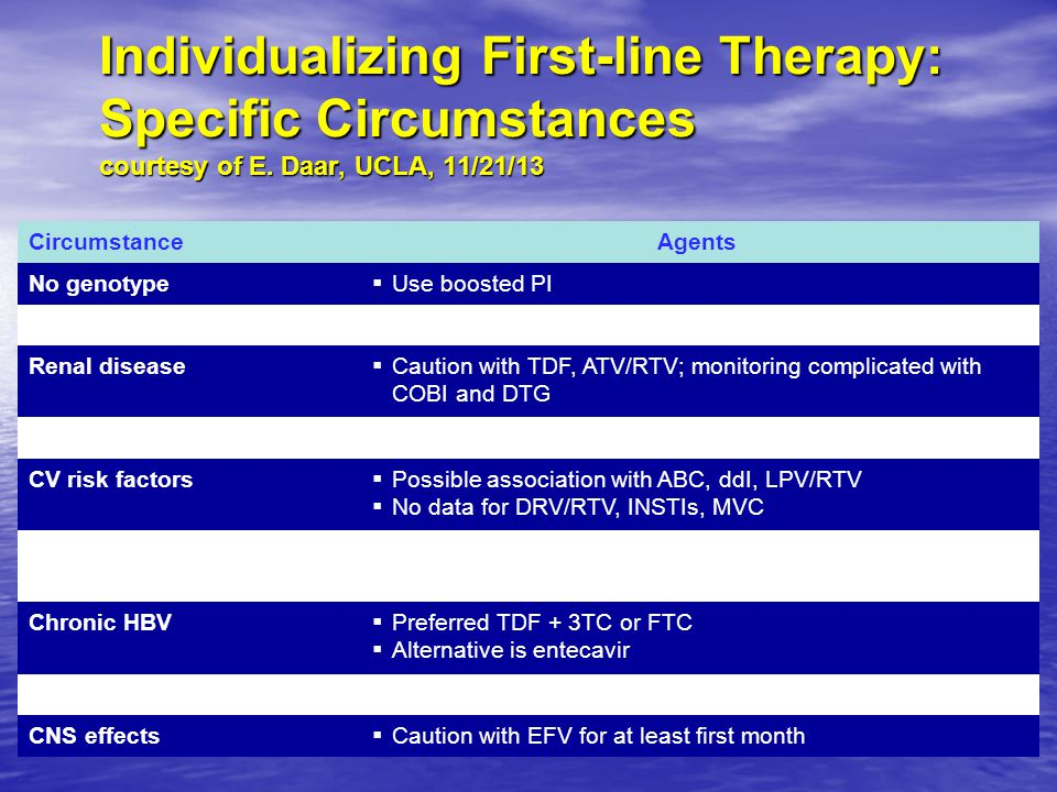 Individualizing First-line Therapy: Specific Circumstances courtesy of E.