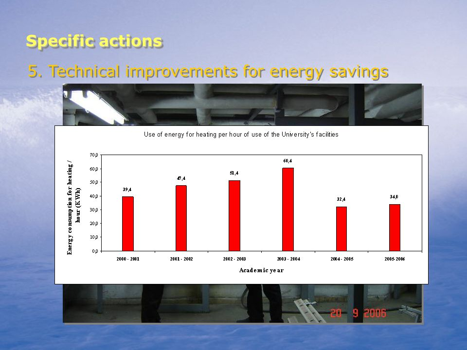 Specific actions 5. Technical improvements for energy savings