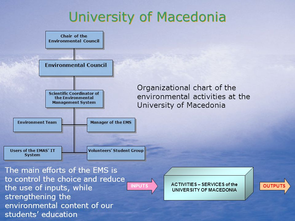 Organizational chart of the environmental activities at the University of Macedonia Chair of the Environmental Council Environmental Council Scientific Coordinator of the Environmental Management System Environment Team Manager of the EMS Users of the EMAS IT System Volunteers Student Group INPUTSOUTPUTS ACTIVITIES – SERVICES of the UNIVERSITY OF MACEDONIA The main efforts of the EMS is to control the choice and reduce the use of inputs, while strengthening the environmental content of our students education University of Macedonia