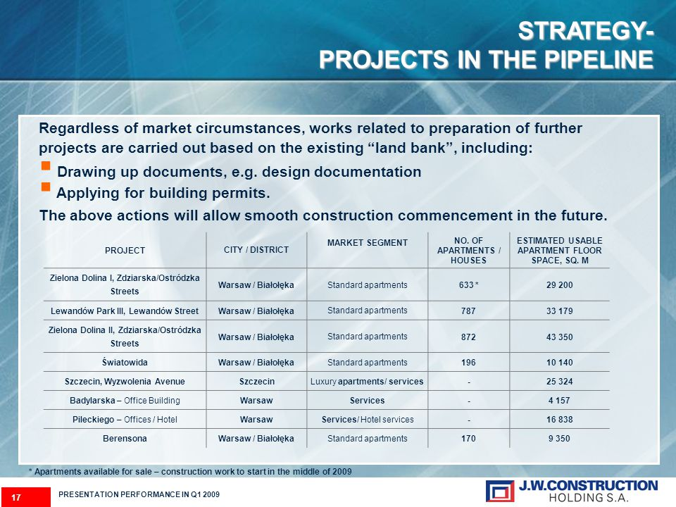 17 PRESENTATION PERFORMANCE IN Q1 2009 STRATEGY- PROJECTS IN THE PIPELINE Regardless of market circumstances, works related to preparation of further projects are carried out based on the existing land bank, including: Drawing up documents, e.g.