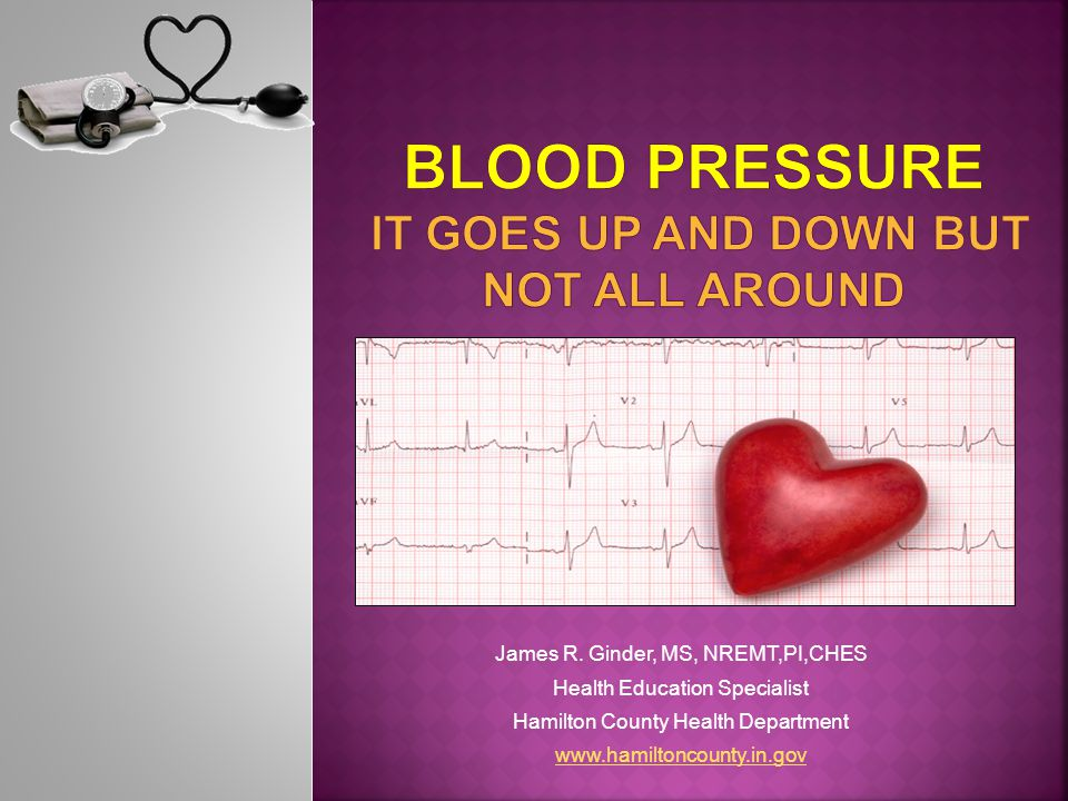 List three risk factors of high blood pressure Recall three things that can happen if blood pressure in not controlled Explain what blood a pressure reading means The Reader Will Be Able To…