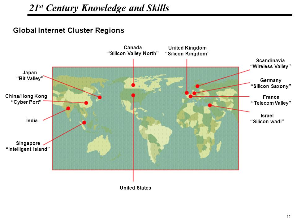 17 108319_Macros 21 st Century Knowledge and Skills Global Internet Cluster Regions Japan Bit Valley Canada Silicon Valley North United Kingdom Silicon Kingdom Scandinavia Wireless Valley Germany Silicon Saxony France Telecom Valley Israel Silicon wadi China/Hong Kong Cyber Port India Singapore Intelligent Island United States