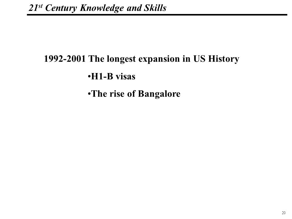 20 108319_Macros 21 st Century Knowledge and Skills 1992-2001 The longest expansion in US History H1-B visas The rise of Bangalore