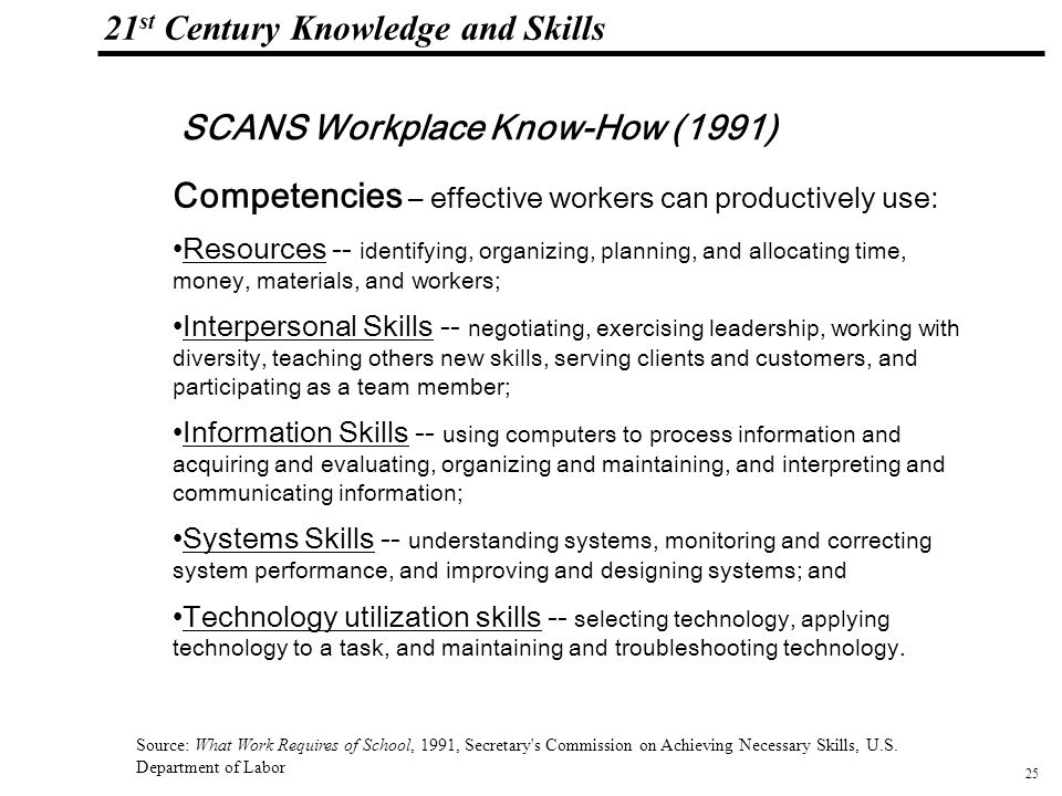 _Macros 21 st Century Knowledge and Skills SCANS Workplace Know-How (1991) Competencies – effective workers can productively use: Resources -- identifying, organizing, planning, and allocating time, money, materials, and workers; Interpersonal Skills -- negotiating, exercising leadership, working with diversity, teaching others new skills, serving clients and customers, and participating as a team member; Information Skills -- using computers to process information and acquiring and evaluating, organizing and maintaining, and interpreting and communicating information; Systems Skills -- understanding systems, monitoring and correcting system performance, and improving and designing systems; and Technology utilization skills -- selecting technology, applying technology to a task, and maintaining and troubleshooting technology.