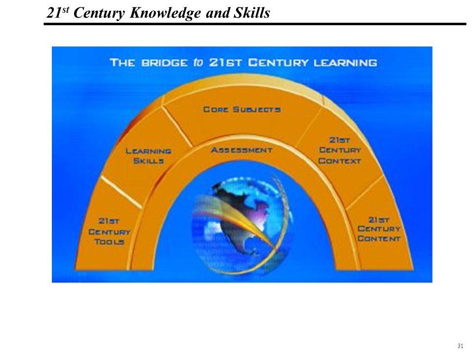 31 108319_Macros 21 st Century Knowledge and Skills