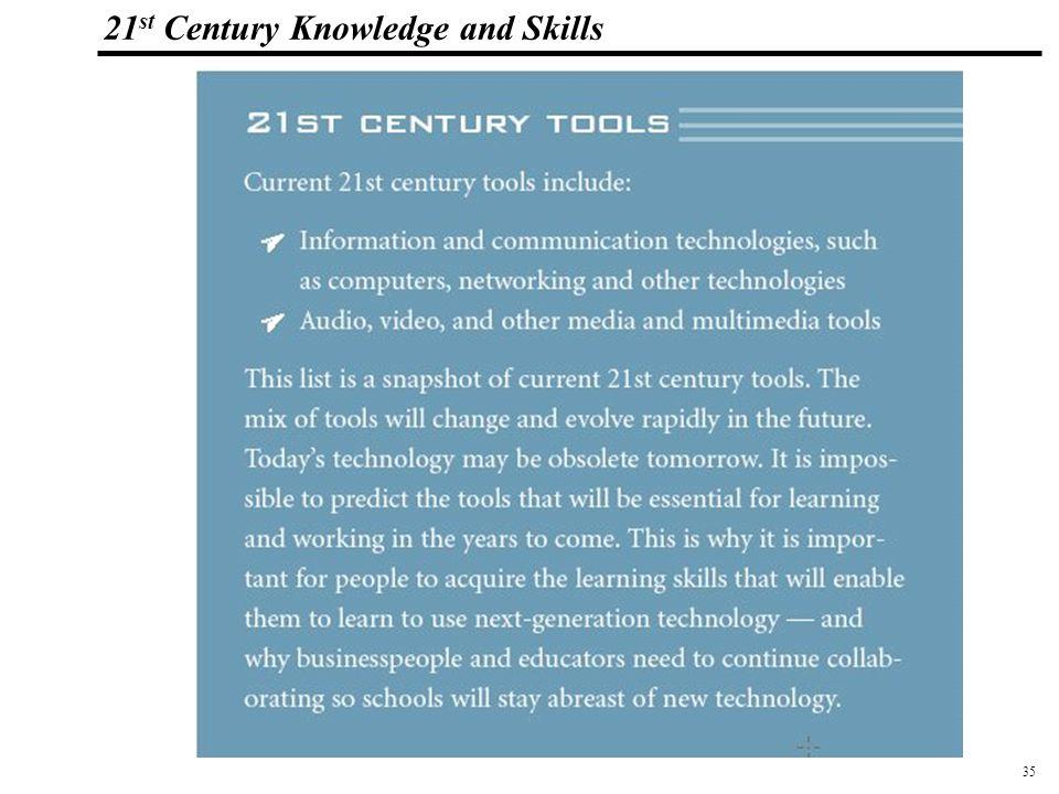 35 108319_Macros 21 st Century Knowledge and Skills