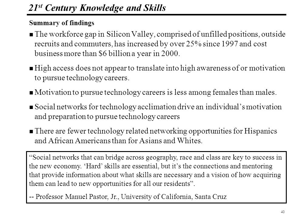 _Macros 21 st Century Knowledge and Skills Summary of findings The workforce gap in Silicon Valley, comprised of unfilled positions, outside recruits and commuters, has increased by over 25% since 1997 and cost business more than $6 billion a year in 2000.