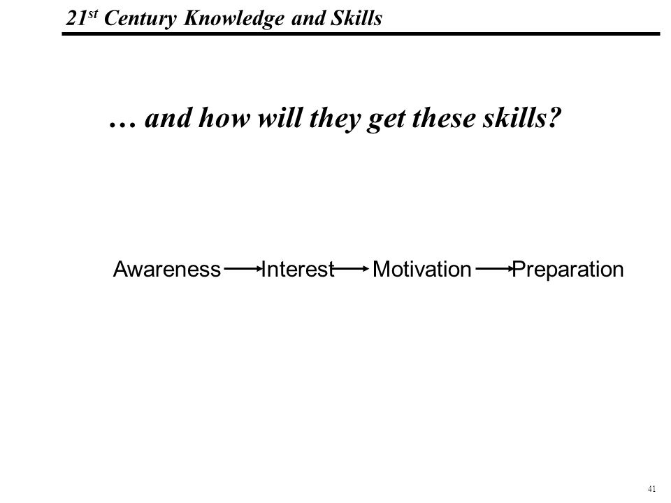 _Macros 21 st Century Knowledge and Skills … and how will they get these skills.