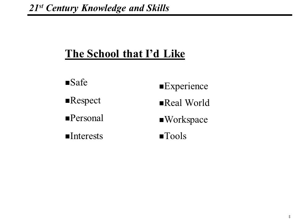 8 108319_Macros 21 st Century Knowledge and Skills The School that Id Like Safe Respect Personal Interests Experience Real World Workspace Tools