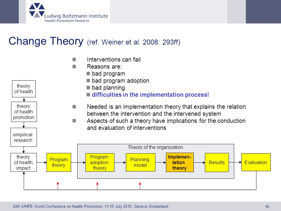 20th IUHPE World Conference on Health Promotion, 11-15 July 2010, Geneva Switzerland 18 Change Theory (ref.
