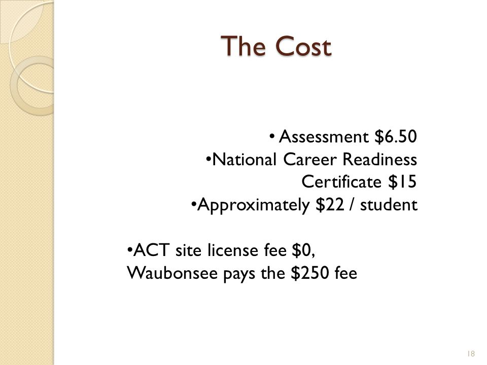 The Cost Assessment $6.50 National Career Readiness Certificate $15 Approximately $22 / student ACT site license fee $0, Waubonsee pays the $250 fee 18