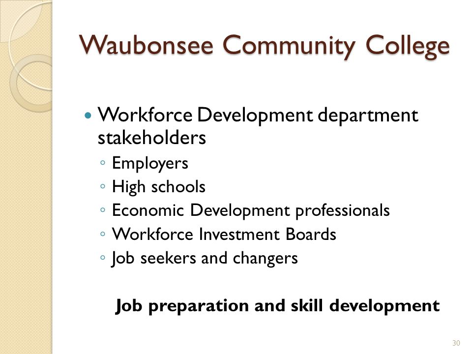 Waubonsee Community College Workforce Development department stakeholders Employers High schools Economic Development professionals Workforce Investment Boards Job seekers and changers Job preparation and skill development 30