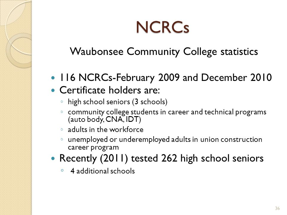NCRCs Waubonsee Community College statistics 116 NCRCs-February 2009 and December 2010 Certificate holders are: high school seniors (3 schools) community college students in career and technical programs (auto body, CNA, IDT) adults in the workforce unemployed or underemployed adults in union construction career program Recently (2011) tested 262 high school seniors 4 additional schools 36