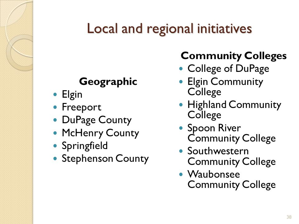 Local and regional initiatives Geographic Elgin Freeport DuPage County McHenry County Springfield Stephenson County Community Colleges College of DuPage Elgin Community College Highland Community College Spoon River Community College Southwestern Community College Waubonsee Community College 38