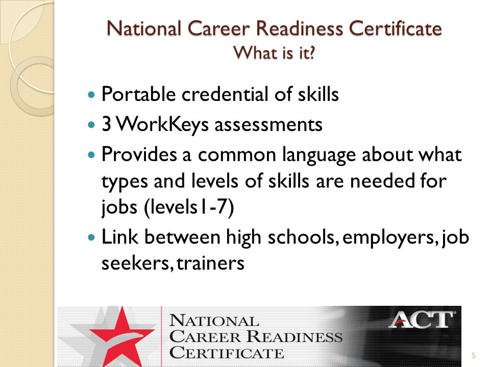 National Career Readiness Certificate What is it.
