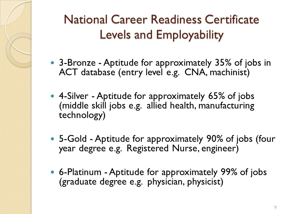 National Career Readiness Certificate Levels and Employability 3-Bronze - Aptitude for approximately 35% of jobs in ACT database (entry level e.g.