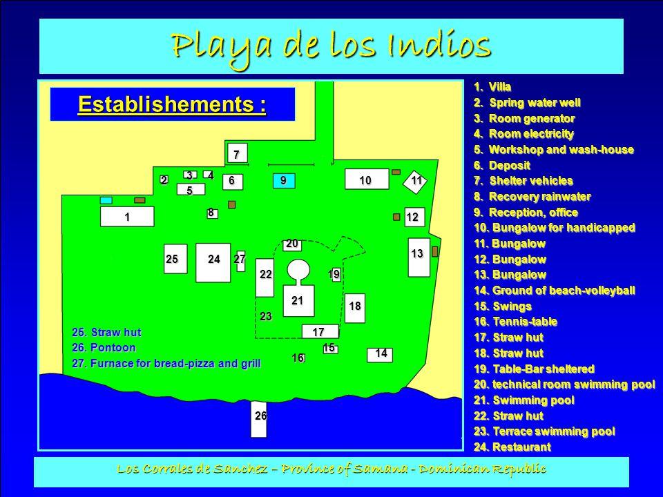 Playa de los Indios Los Corrales de Sanchez – Province of Samana - Dominican Republic Establishements : 1 1. Villa 2 2. Spring water well 34 5 6 7 8 9