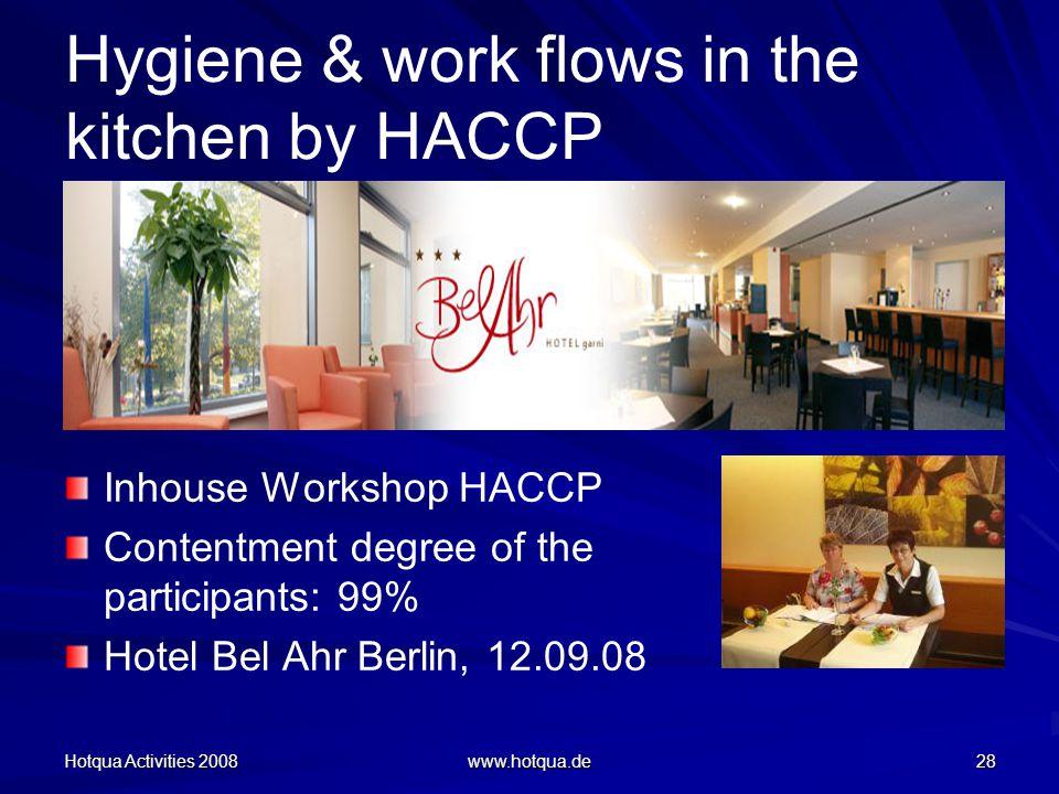 Hotqua Activities 2008 www.hotqua.de 28 Hygiene & work flows in the kitchen by HACCP Inhouse Workshop HACCP Contentment degree of the participants: 99% Hotel Bel Ahr Berlin, 12.09.08