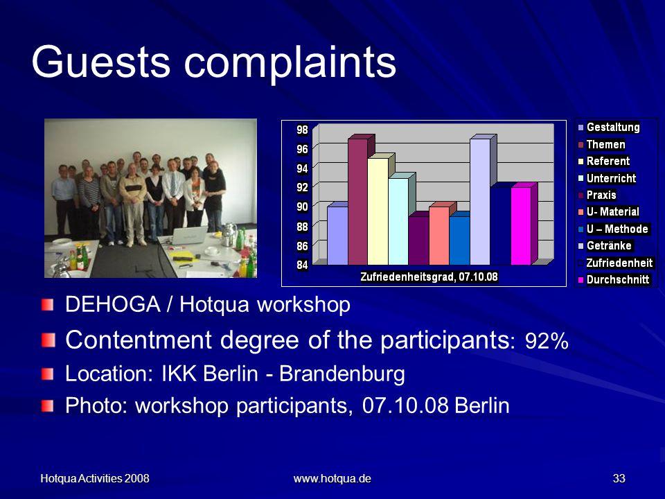 Hotqua Activities 2008 www.hotqua.de 33 Guests complaints DEHOGA / Hotqua workshop Contentment degree of the participants : 92% Location: IKK Berlin - Brandenburg Photo: workshop participants, 07.10.08 Berlin
