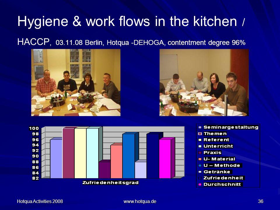 Hotqua Activities 2008 www.hotqua.de 36 Hygiene & work flows in the kitchen / HACCP, 03.11.08 Berlin, Hotqua -DEHOGA, contentment degree 96%
