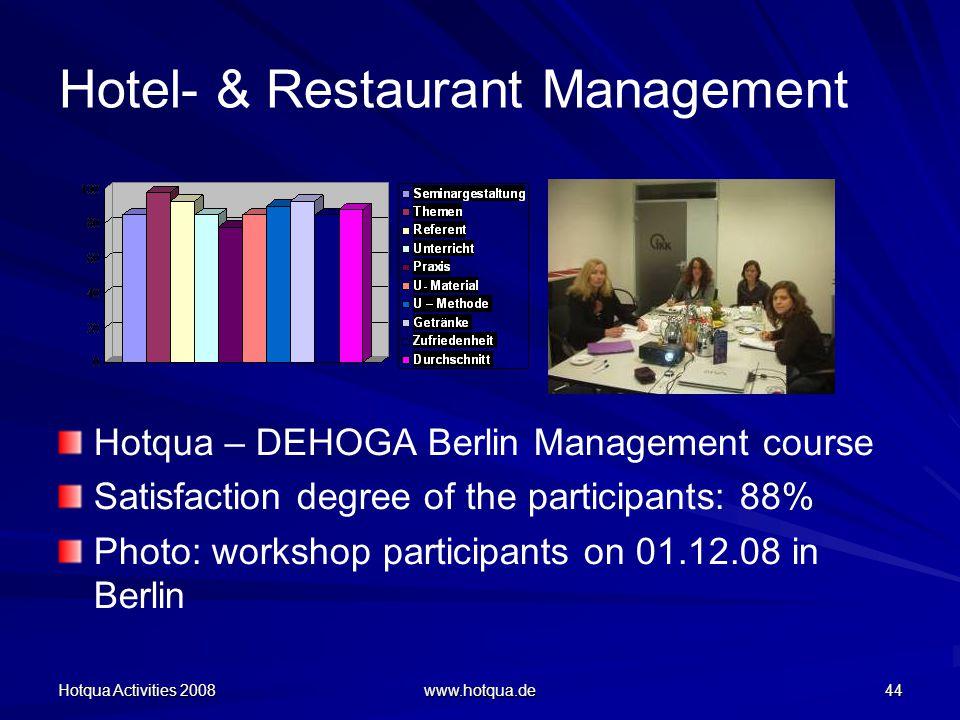 Hotqua Activities 2008 www.hotqua.de 44 Hotel- & Restaurant Management Hotqua – DEHOGA Berlin Management course Satisfaction degree of the participants: 88% Photo: workshop participants on 01.12.08 in Berlin