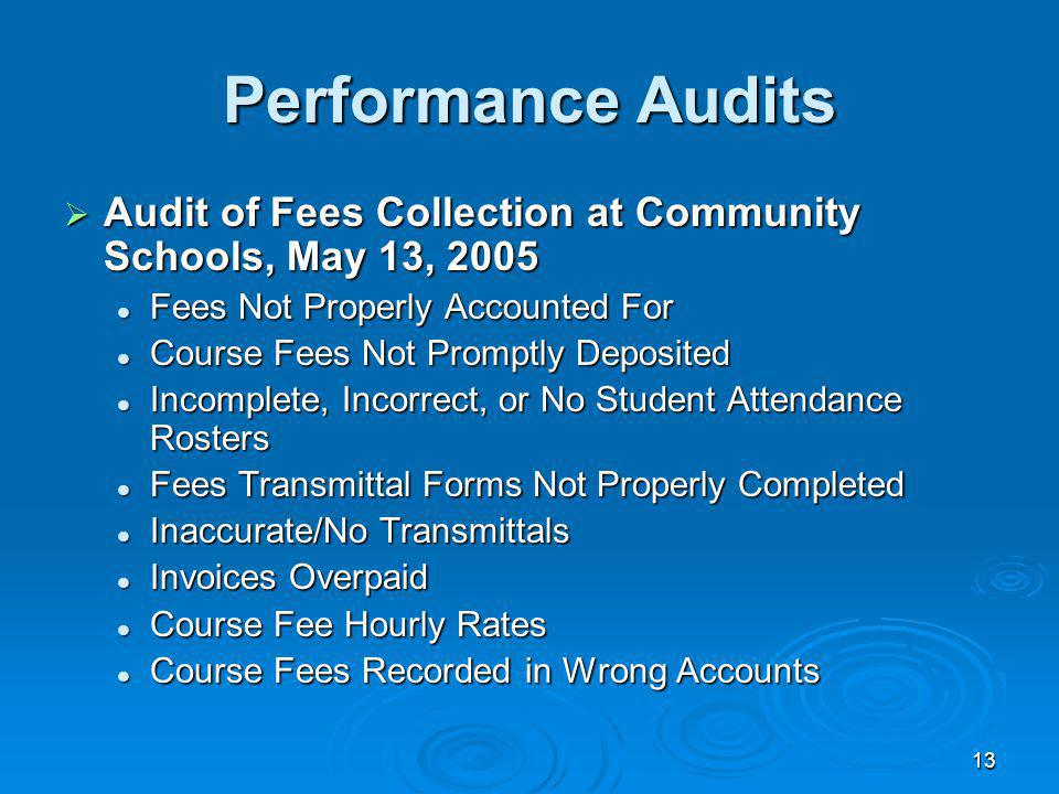13 Performance Audits Audit of Fees Collection at Community Schools, May 13, 2005 Audit of Fees Collection at Community Schools, May 13, 2005 Fees Not Properly Accounted For Fees Not Properly Accounted For Course Fees Not Promptly Deposited Course Fees Not Promptly Deposited Incomplete, Incorrect, or No Student Attendance Rosters Incomplete, Incorrect, or No Student Attendance Rosters Fees Transmittal Forms Not Properly Completed Fees Transmittal Forms Not Properly Completed Inaccurate/No Transmittals Inaccurate/No Transmittals Invoices Overpaid Invoices Overpaid Course Fee Hourly Rates Course Fee Hourly Rates Course Fees Recorded in Wrong Accounts Course Fees Recorded in Wrong Accounts