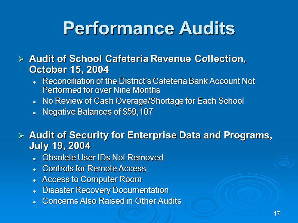 17 Performance Audits Audit of School Cafeteria Revenue Collection, October 15, 2004 Audit of School Cafeteria Revenue Collection, October 15, 2004 Reconciliation of the Districts Cafeteria Bank Account Not Performed for over Nine Months Reconciliation of the Districts Cafeteria Bank Account Not Performed for over Nine Months No Review of Cash Overage/Shortage for Each School No Review of Cash Overage/Shortage for Each School Negative Balances of $59,107 Negative Balances of $59,107 Audit of Security for Enterprise Data and Programs, July 19, 2004 Audit of Security for Enterprise Data and Programs, July 19, 2004 Obsolete User IDs Not Removed Obsolete User IDs Not Removed Controls for Remote Access Controls for Remote Access Access to Computer Room Access to Computer Room Disaster Recovery Documentation Disaster Recovery Documentation Concerns Also Raised in Other Audits Concerns Also Raised in Other Audits