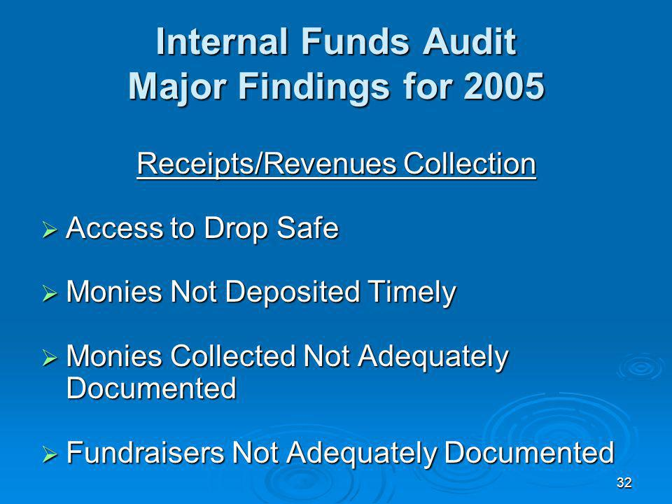 32 Internal Funds Audit Major Findings for 2005 Receipts/Revenues Collection Access to Drop Safe Access to Drop Safe Monies Not Deposited Timely Monies Not Deposited Timely Monies Collected Not Adequately Documented Monies Collected Not Adequately Documented Fundraisers Not Adequately Documented Fundraisers Not Adequately Documented