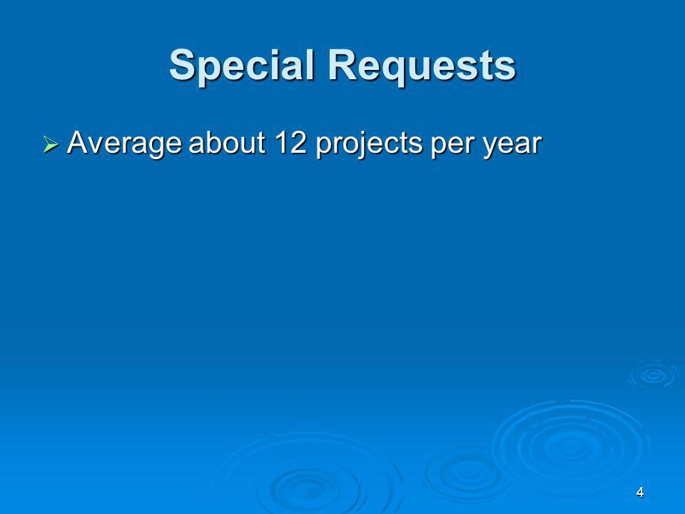 4 Special Requests Average about 12 projects per year Average about 12 projects per year