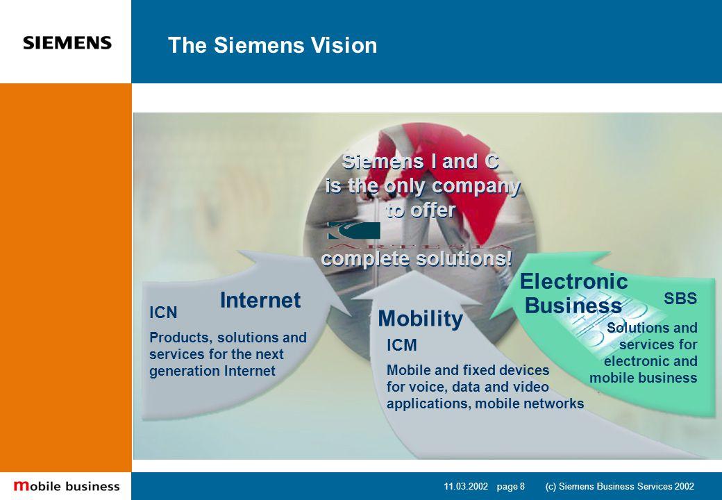 11.03.2002 page 9 (c) Siemens Business Services 2002 Siemens Business Services market positions FY 2000 pro forma sales, EUR bill.
