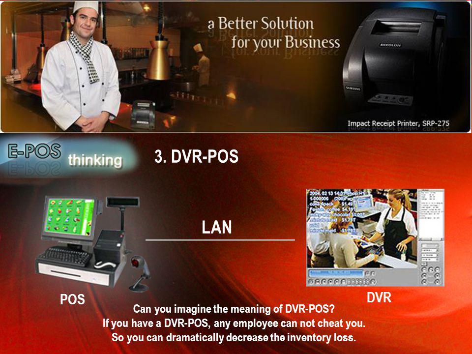 3.DVR-POS DVR POS Can you imagine the meaning of DVR-POS.