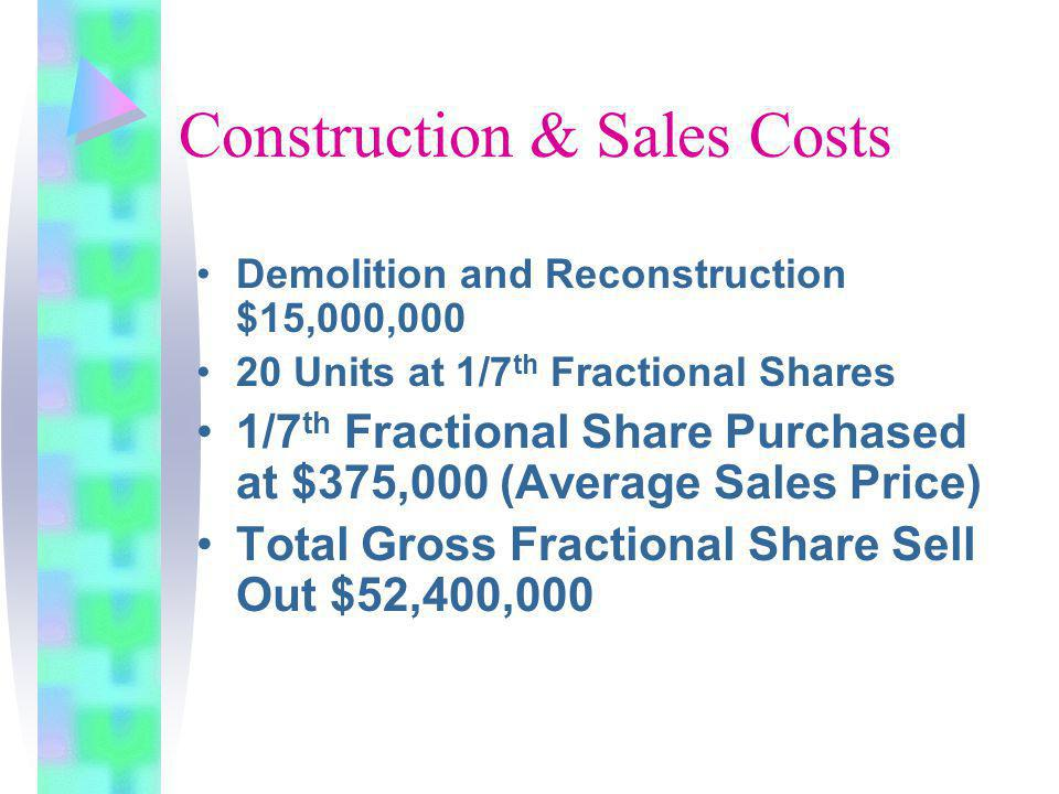 Construction & Sales Costs Demolition and Reconstruction $15,000,000 20 Units at 1/7 th Fractional Shares 1/7 th Fractional Share Purchased at $375,000 (Average Sales Price) Total Gross Fractional Share Sell Out $52,400,000