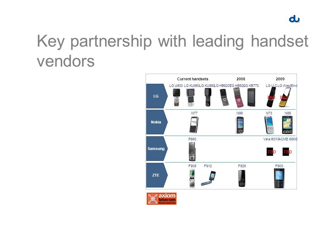 Key partnership with leading handset vendors Current handsets20082009 LG U900LG KU950LG KU960LG KB770LG U.CLG HB620TLG HB620LG WestEnd Nokia Samsung L