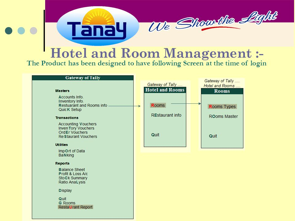 The Product has been designed to have following Screen at the time of login Hotel and Room Management :-
