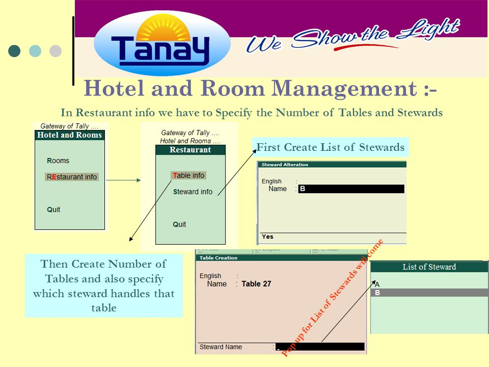 Hotel and Room Management :- In Restaurant info we have to Specify the Number of Tables and Stewards First Create List of Stewards Then Create Number of Tables and also specify which steward handles that table Pop up for List of Stewards will come