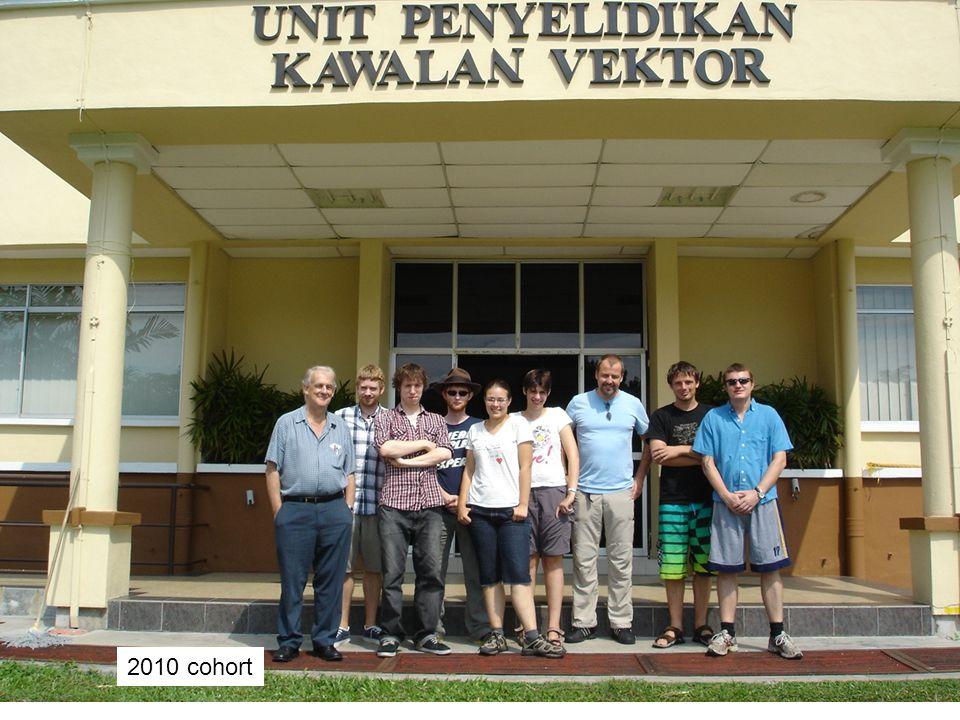 2010 cohort