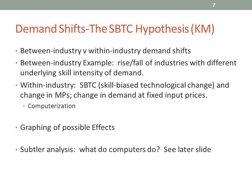 Demand Shifts-The SBTC Hypothesis (KM) Between-industry v within-industry demand shifts Between-industry Example: rise/fall of industries with different underlying skill intensity of demand.