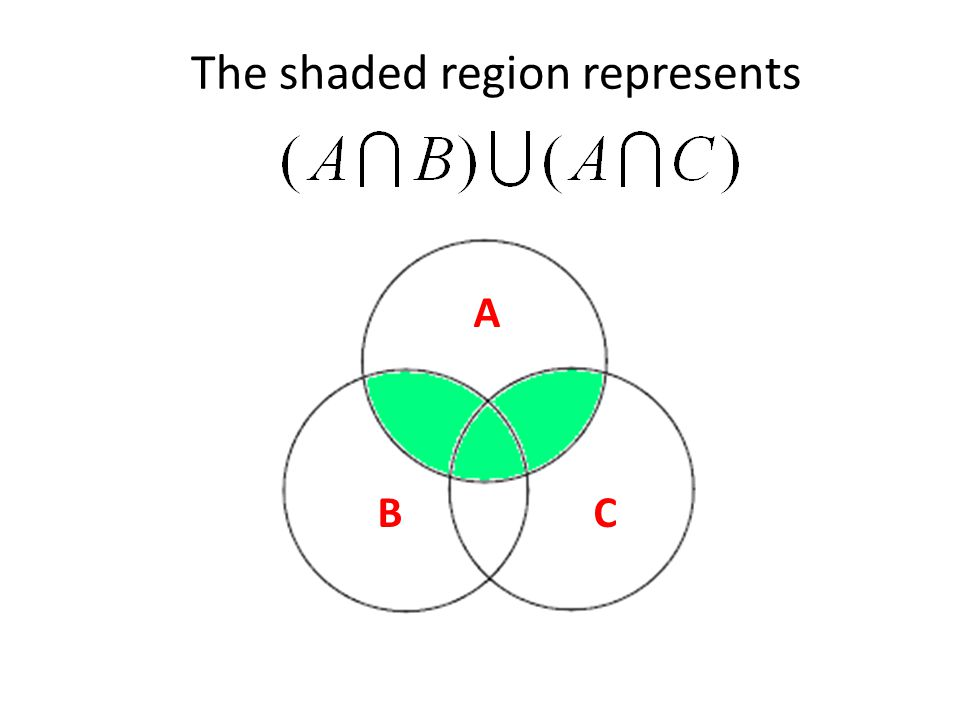C A B