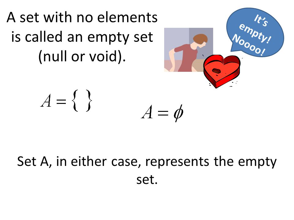 A set with no elements is called an empty set (null or void).