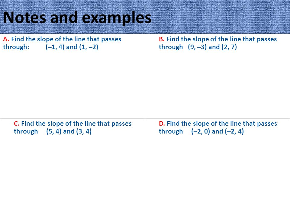 Notes and examples A. Find the slope of the line that passes through: (–1, 4) and (1, –2) B.