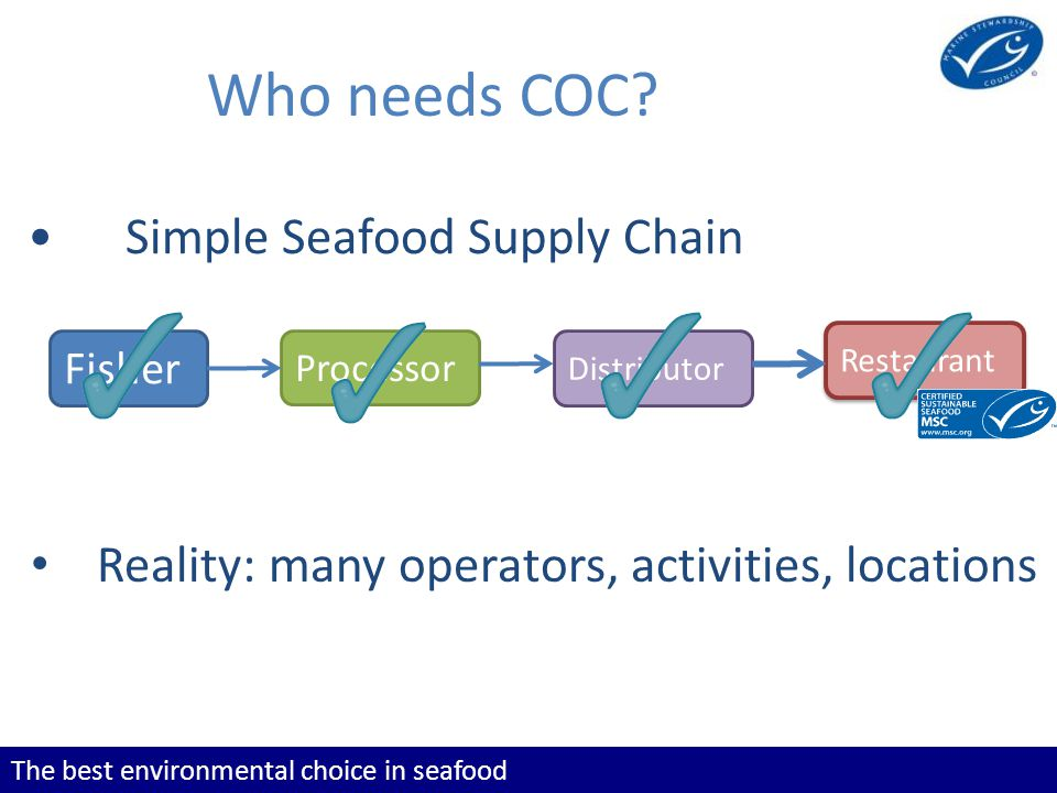 The best environmental choice in seafood Simple Seafood Supply Chain Fisher Processor Distributor Restaurant Who needs COC.