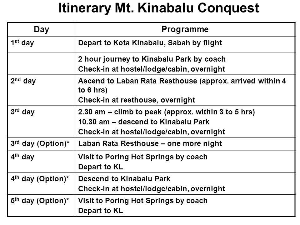 Itinerary Mt.